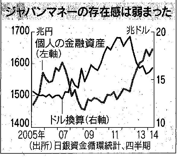 Nikkeijapanmoney
