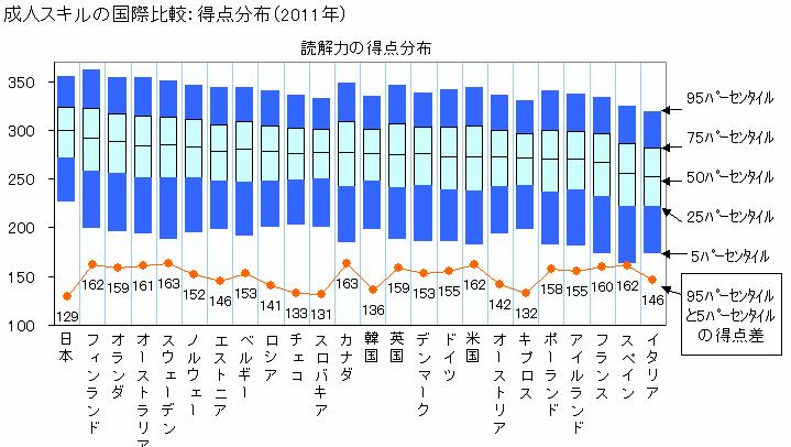 Gakuryoku1