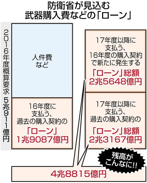 Chuunichi2015090102100012_size0_2